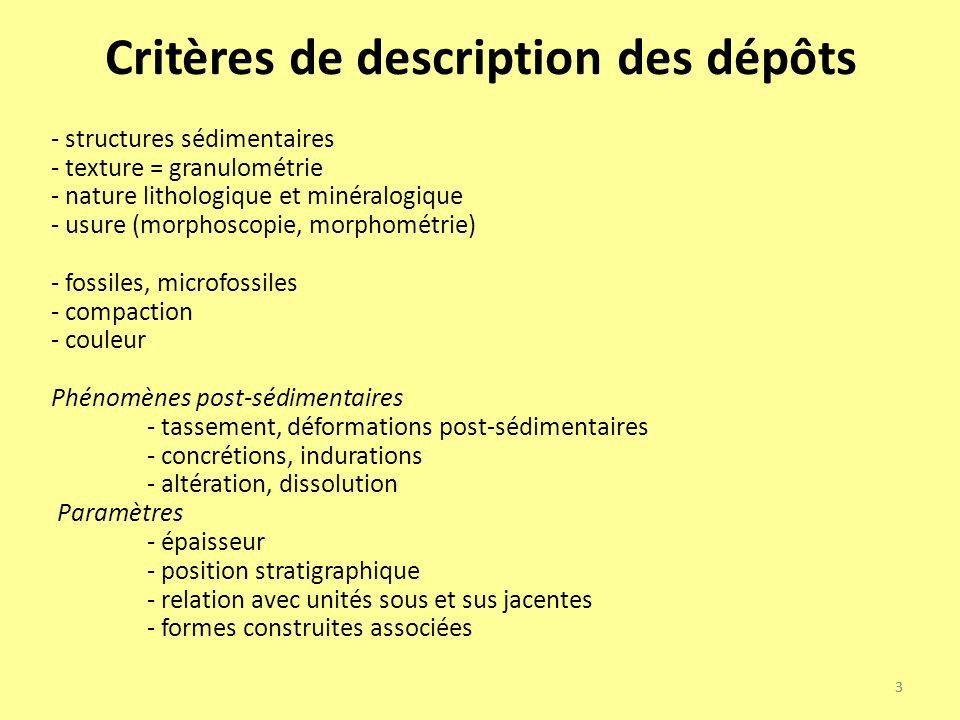 Critères de description des dépôts