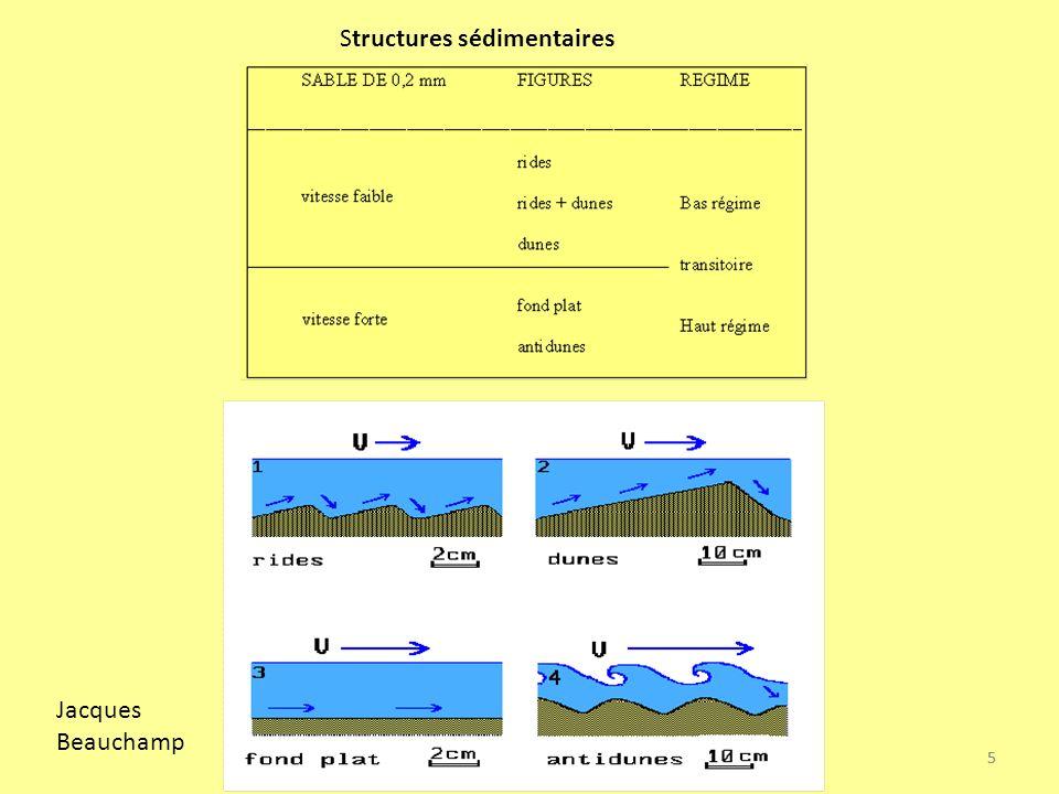 Structures sédimentaires