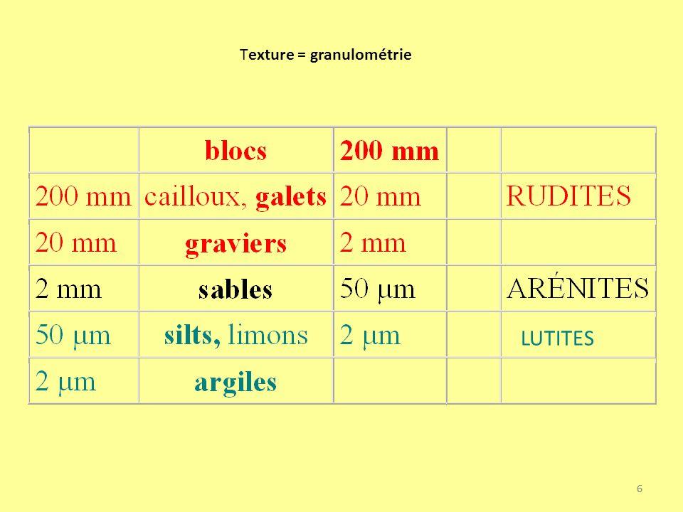 Texture = granulométrie