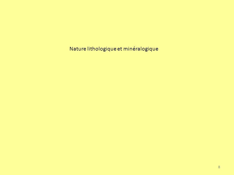 Nature lithologique et minéralogique