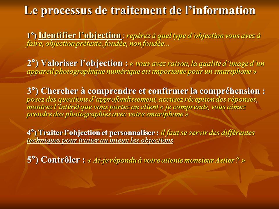 Le processus de traitement de l'information