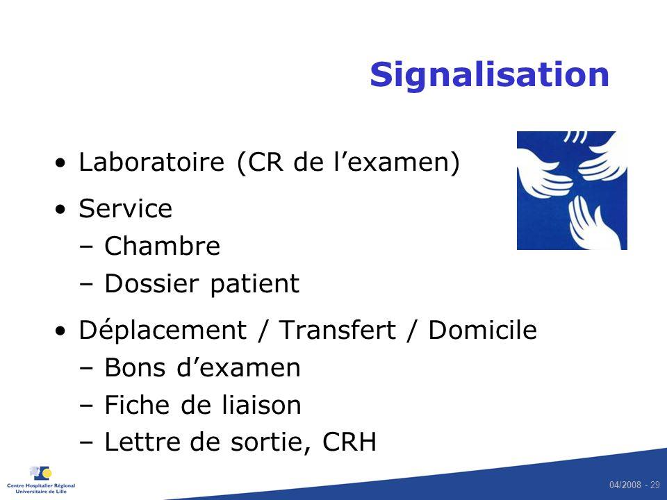 Signalisation Laboratoire (CR de l'examen) Service – Chambre