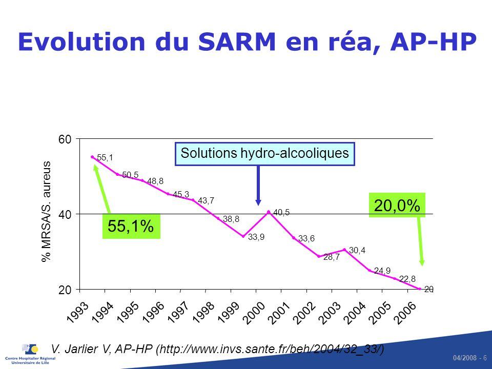 Evolution du SARM en réa, AP-HP