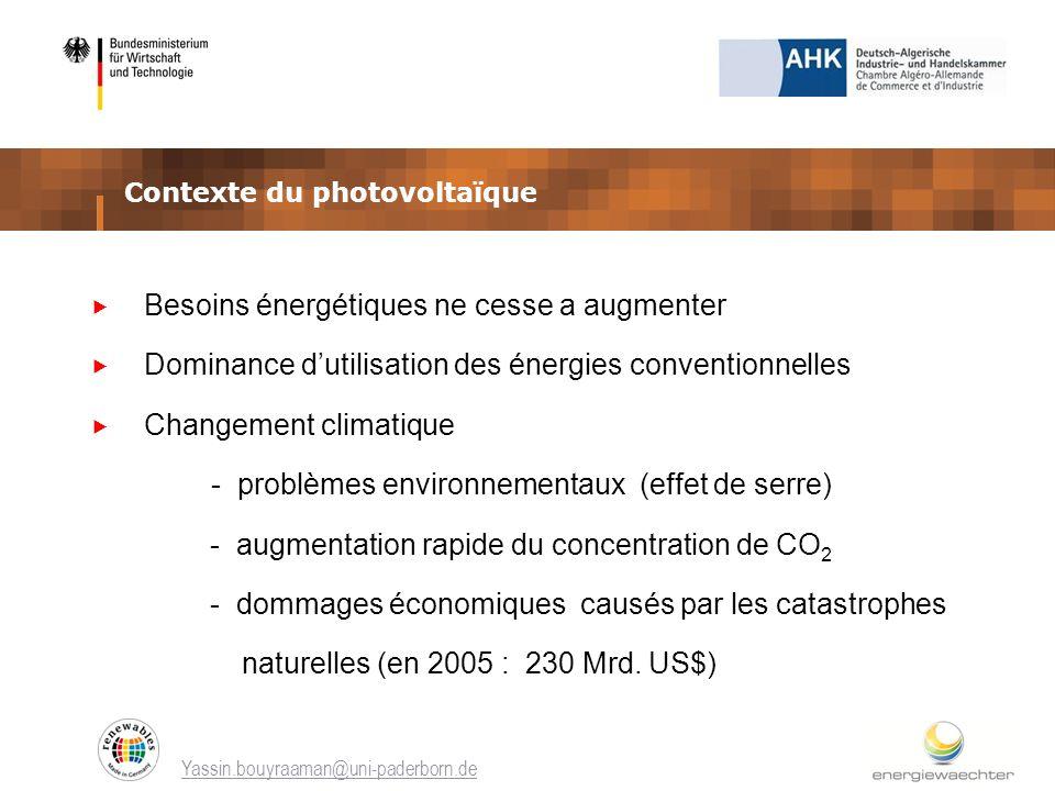 Contexte du photovoltaïque