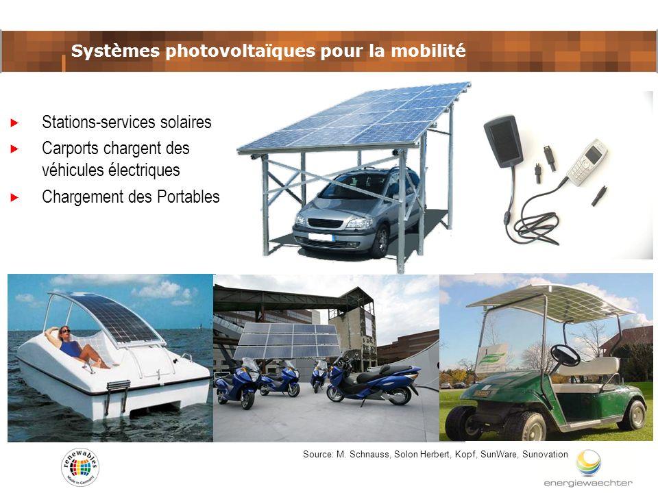 Systèmes photovoltaïques pour la mobilité