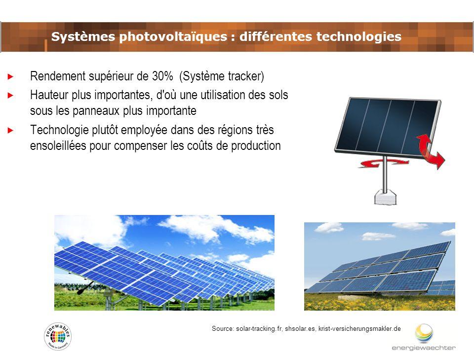 Systèmes photovoltaïques : différentes technologies