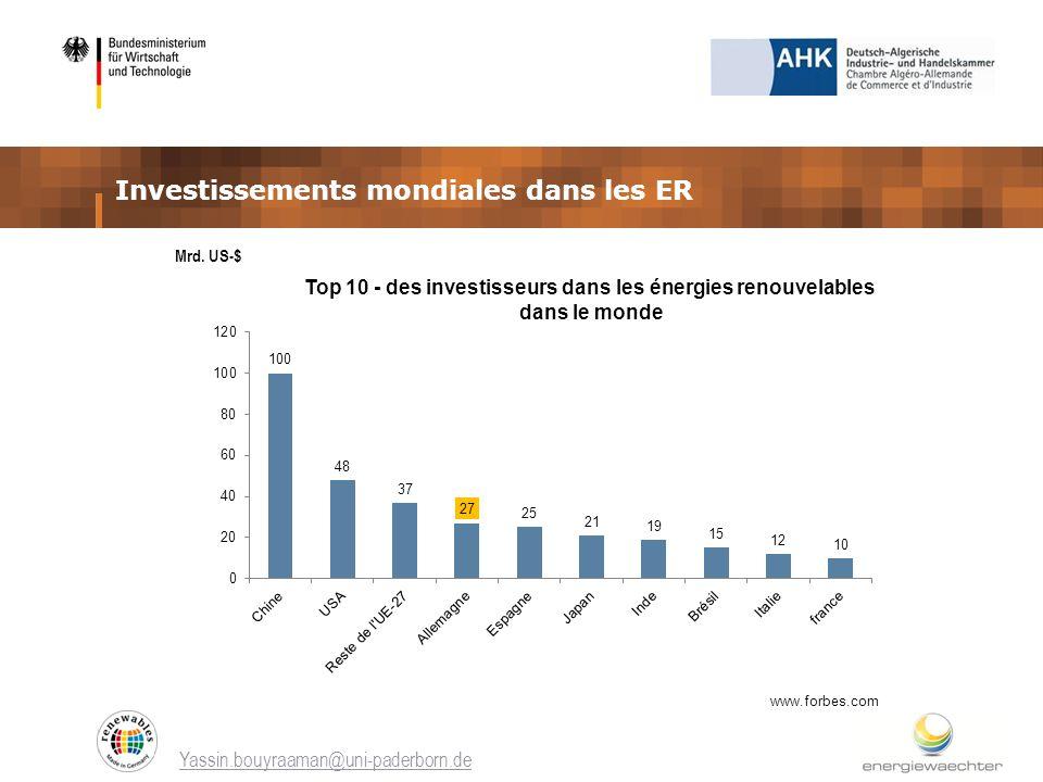 Investissements mondiales dans les ER