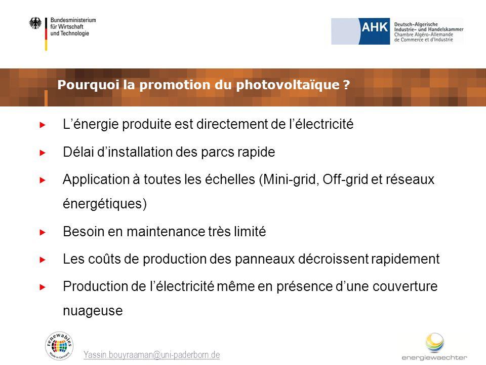 Pourquoi la promotion du photovoltaïque