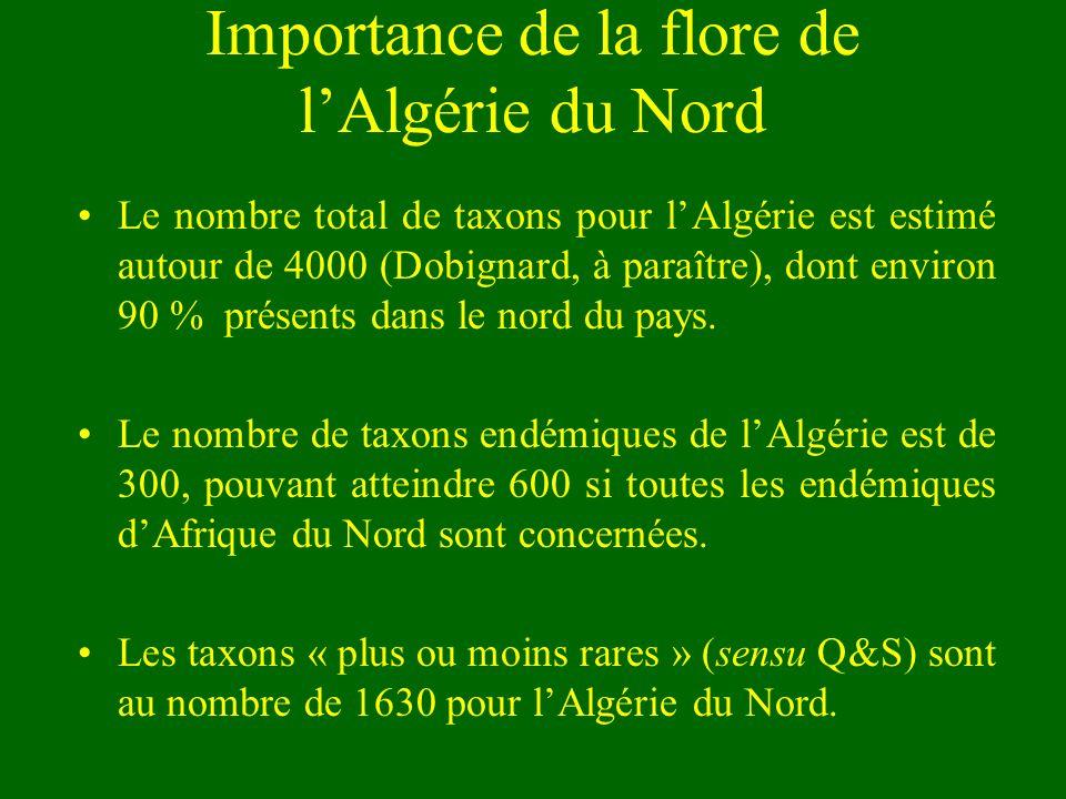 Importance de la flore de l'Algérie du Nord
