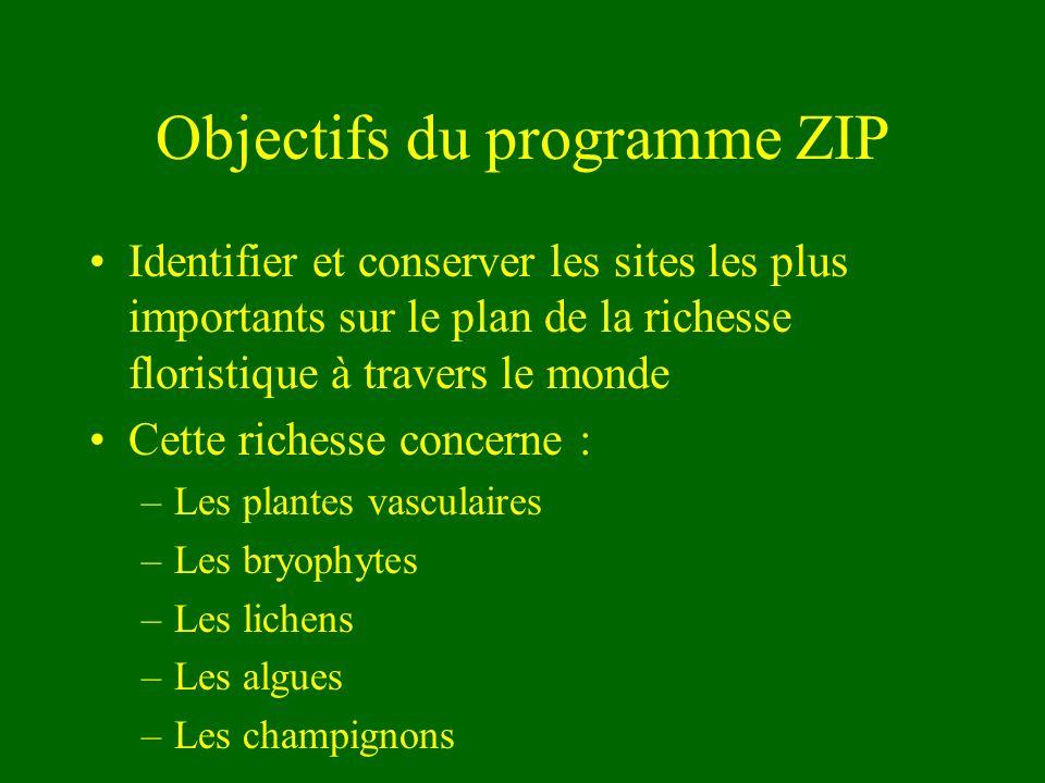 Objectifs du programme ZIP