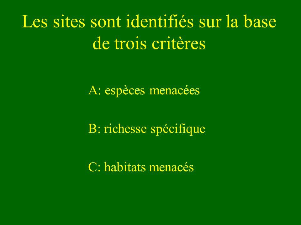 Les sites sont identifiés sur la base de trois critères