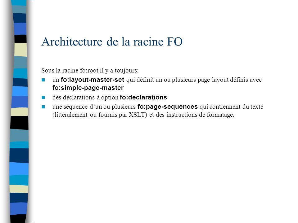 Architecture de la racine FO