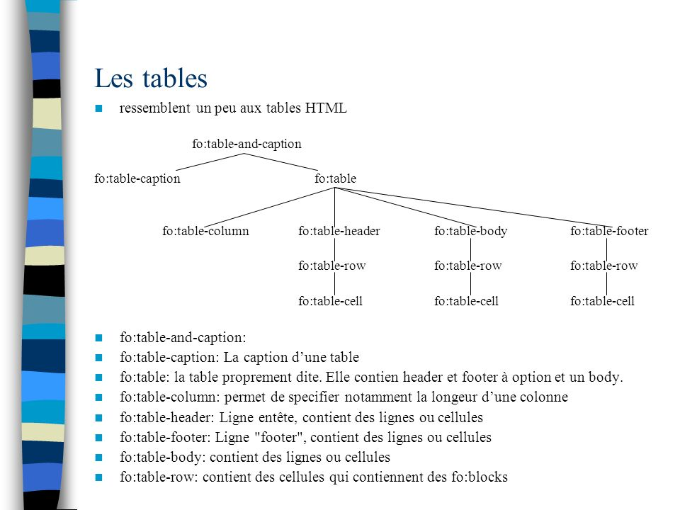 Les tables ressemblent un peu aux tables HTML fo:table-and-caption: