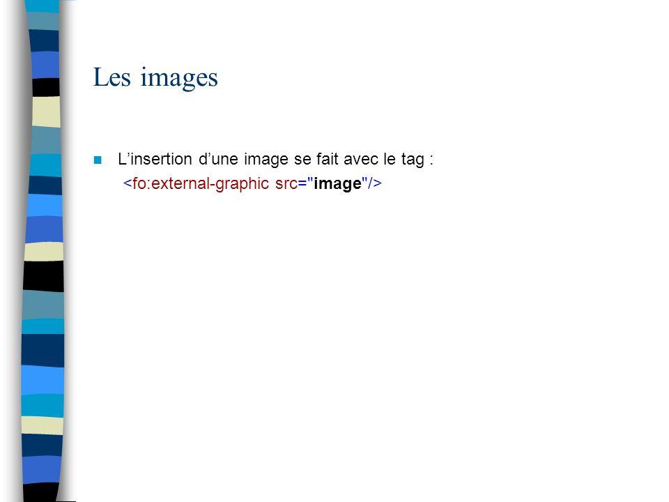Les images L'insertion d'une image se fait avec le tag :