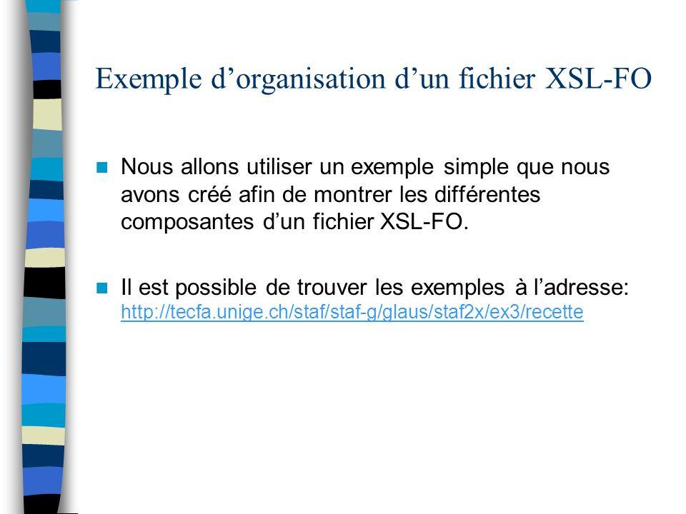 Exemple d'organisation d'un fichier XSL-FO