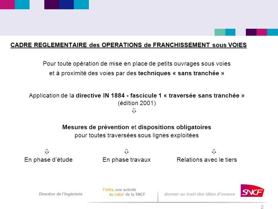 CADRE REGLEMENTAIRE des OPERATIONS de FRANCHISSEMENT sous VOIES
