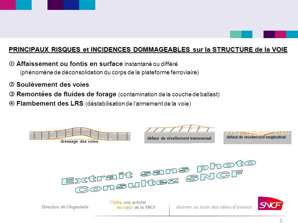 Extrait sans photo Consultez SNCF