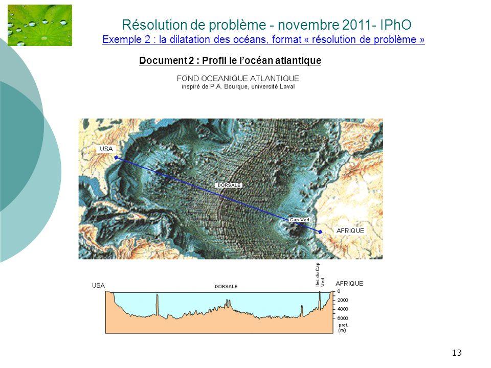 Résolution de problème - novembre 2011- IPhO