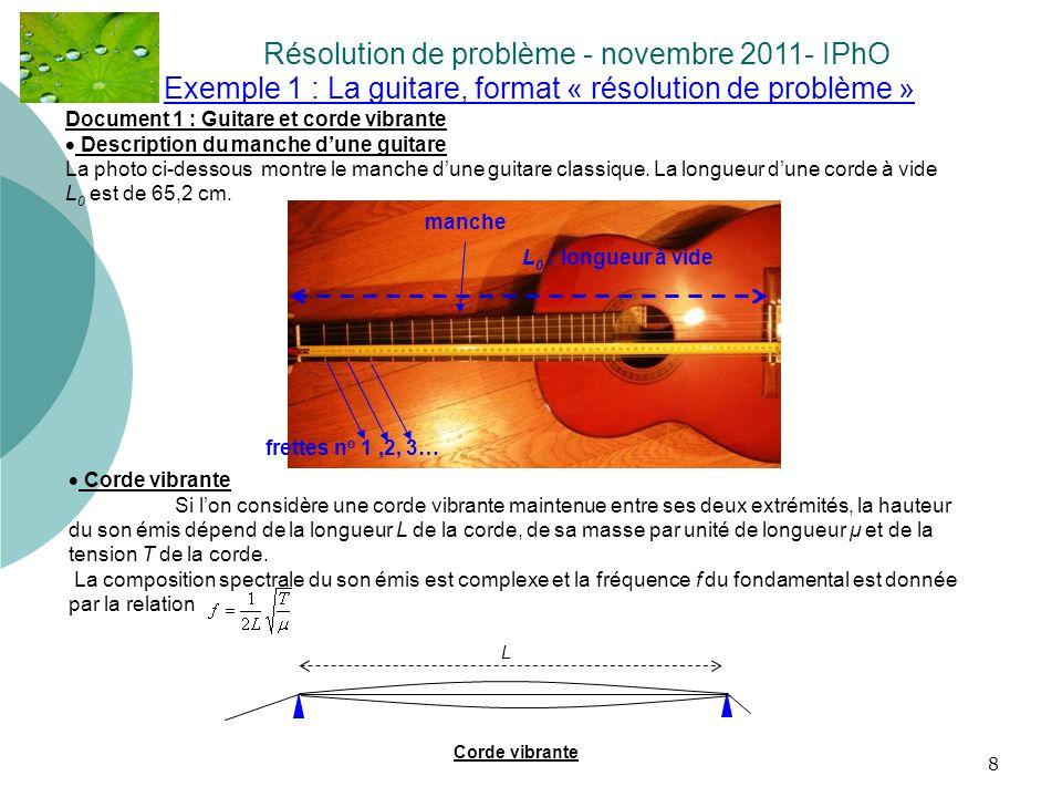 Exemple 1 : La guitare, format « résolution de problème »