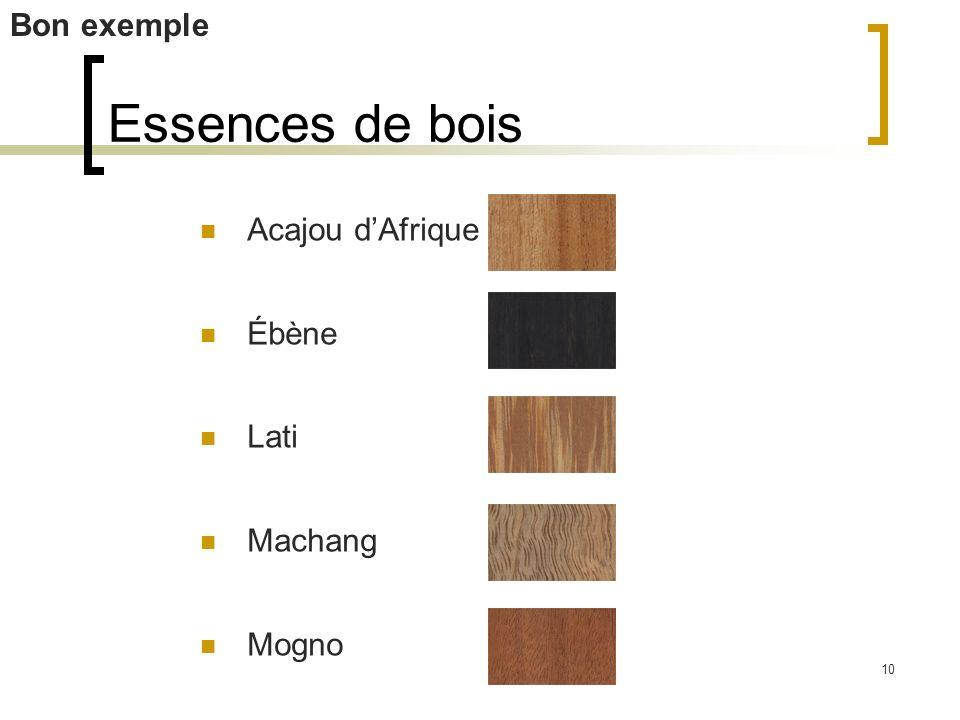 Bon exemple Essences de bois Acajou d'Afrique Ébène Lati Machang Mogno