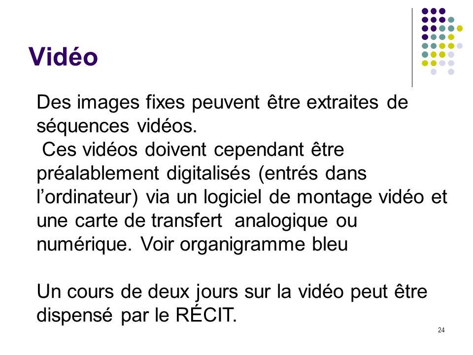Vidéo Des images fixes peuvent être extraites de séquences vidéos.