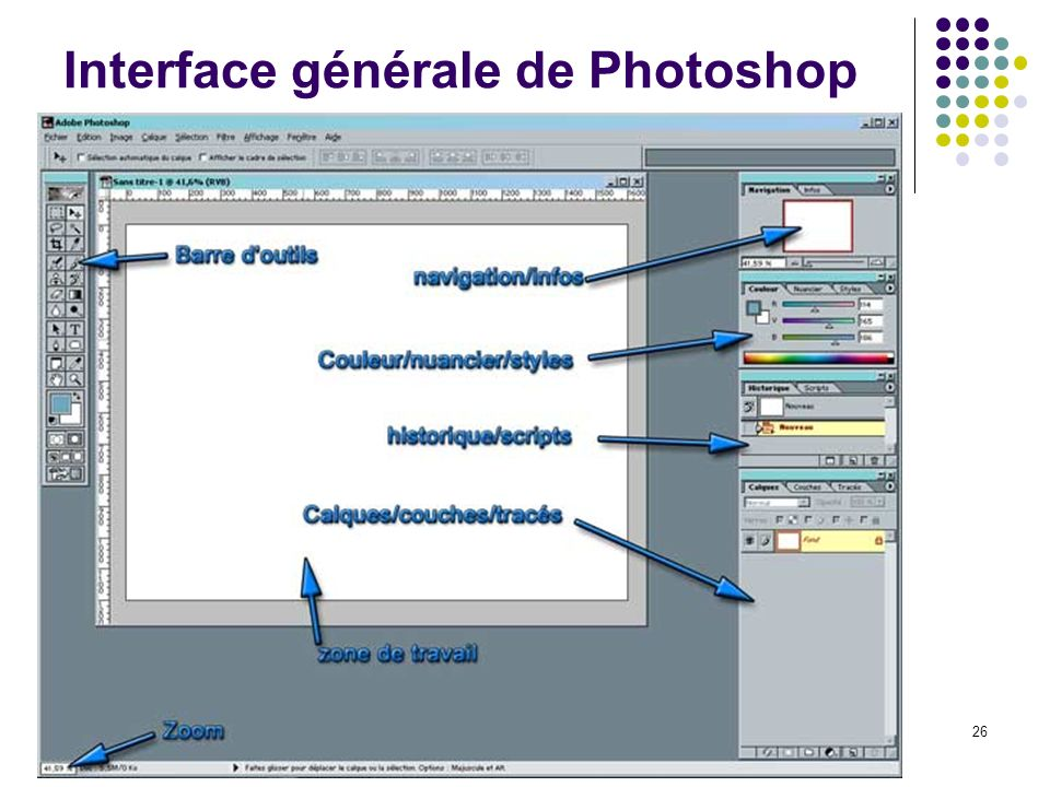 Interface générale de Photoshop