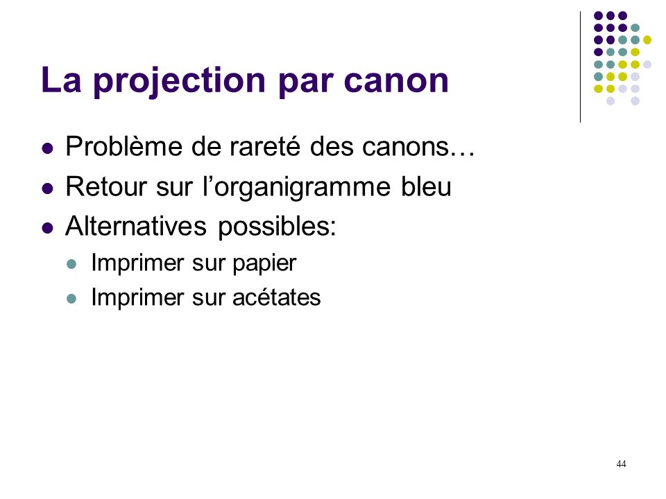 La projection par canon