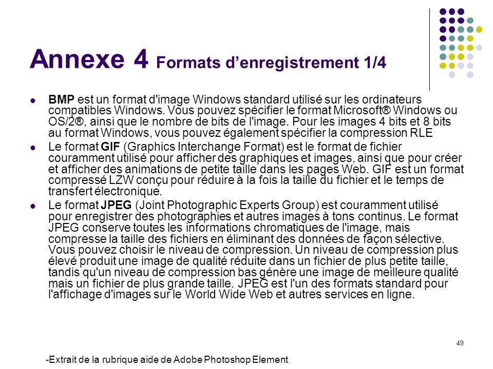 Annexe 4 Formats d'enregistrement 1/4
