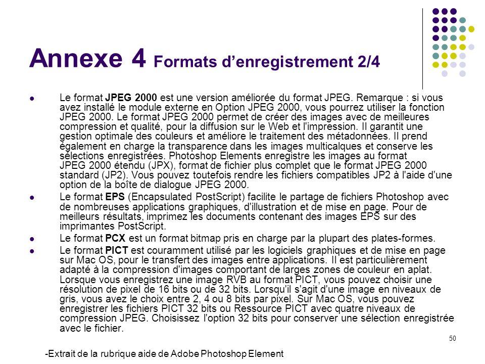 Annexe 4 Formats d'enregistrement 2/4