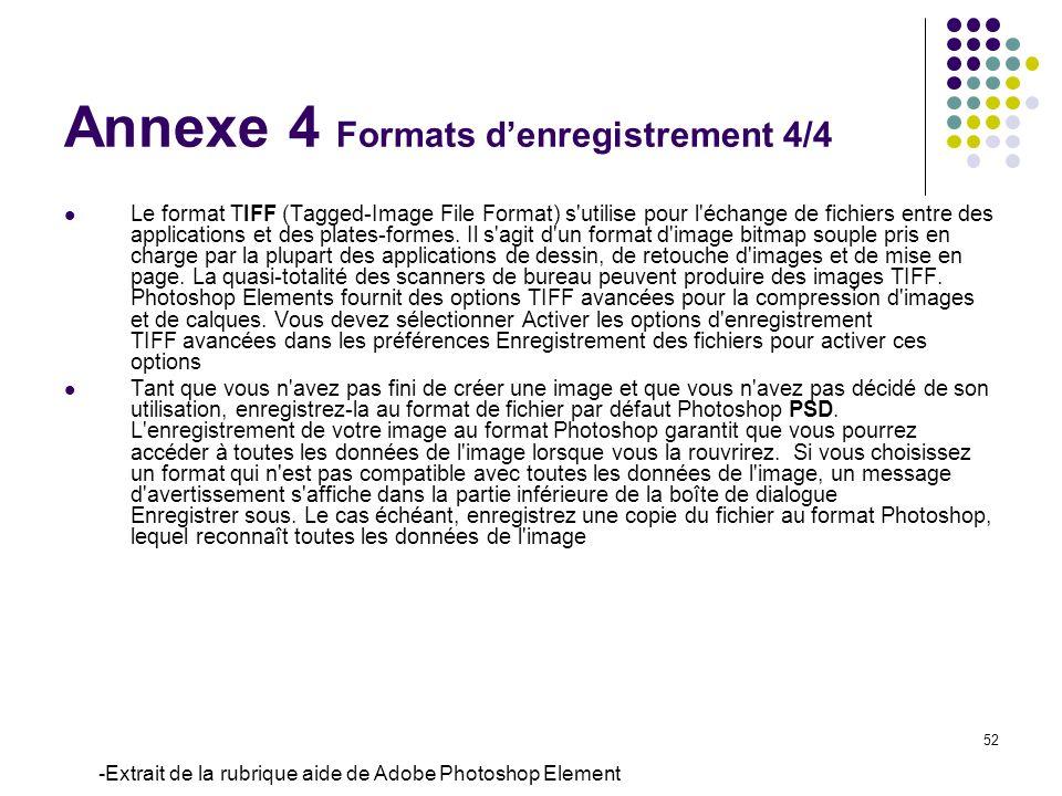 Annexe 4 Formats d'enregistrement 4/4