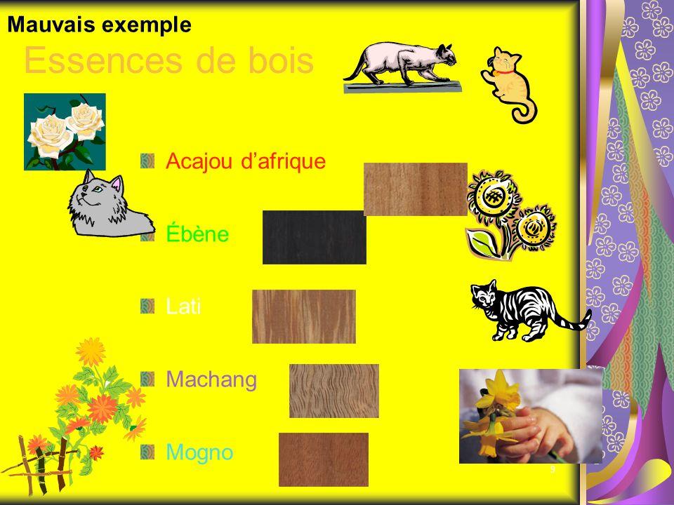 Essences de bois Mauvais exemple Acajou d'afrique Ébène Lati Machang