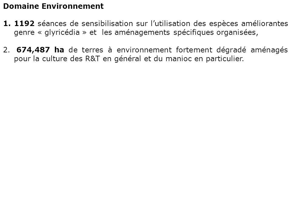 Domaine Environnement
