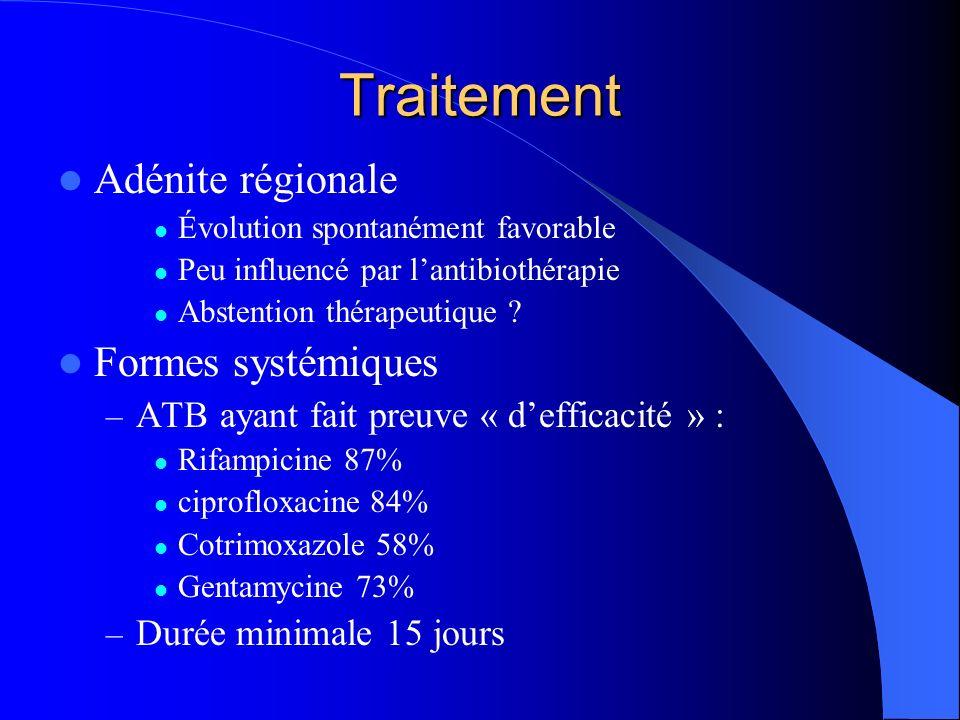 Traitement Adénite régionale Formes systémiques