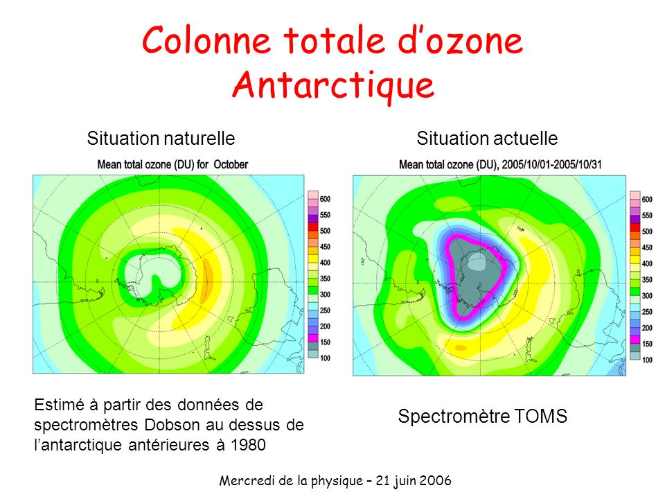 Colonne totale d'ozone Antarctique