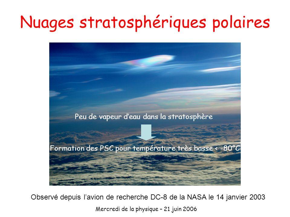 Nuages stratosphériques polaires