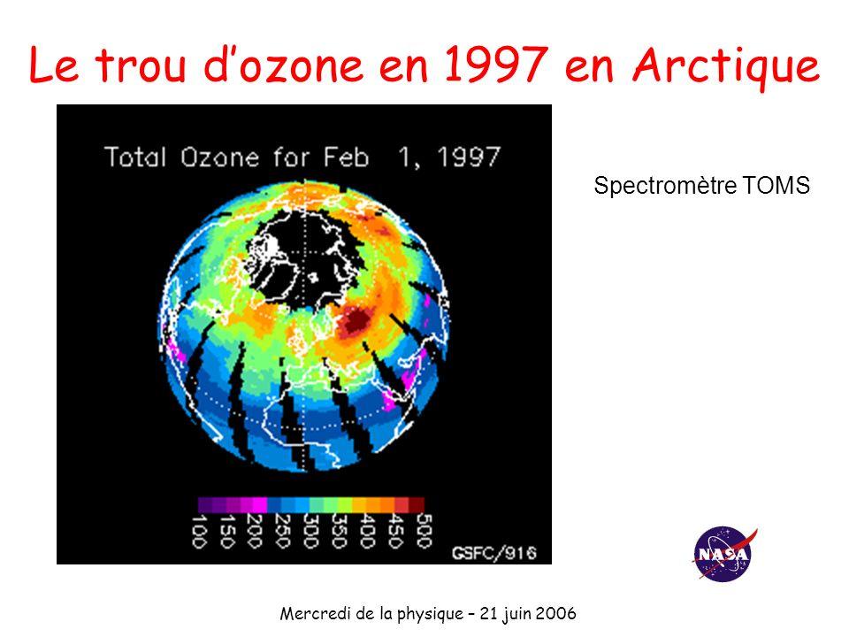 Le trou d'ozone en 1997 en Arctique