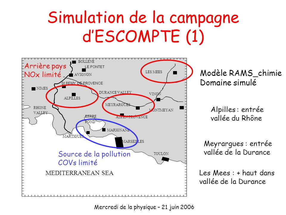 Simulation de la campagne d'ESCOMPTE (1)