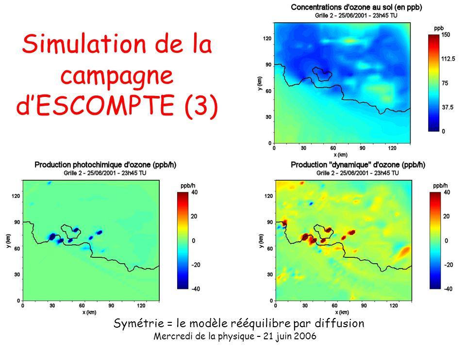 Simulation de la campagne d'ESCOMPTE (3)