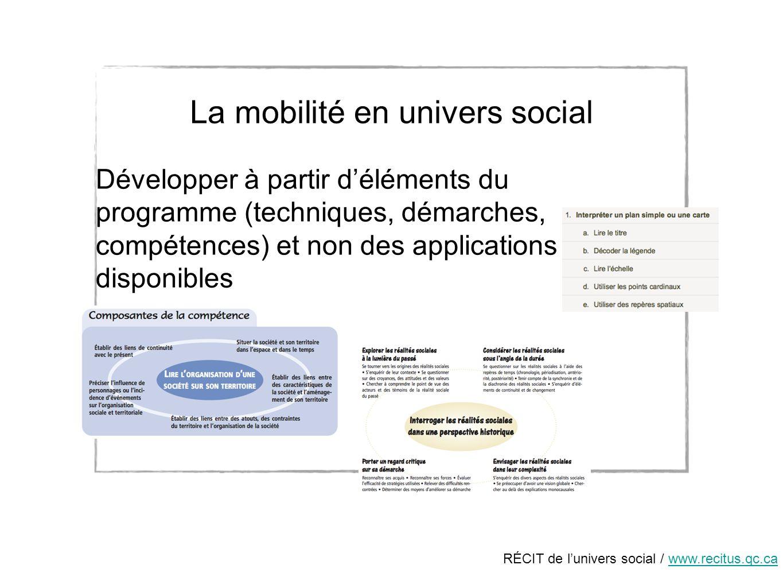 La mobilité en univers social