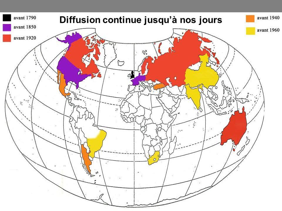Diffusion continue jusqu'à nos jours