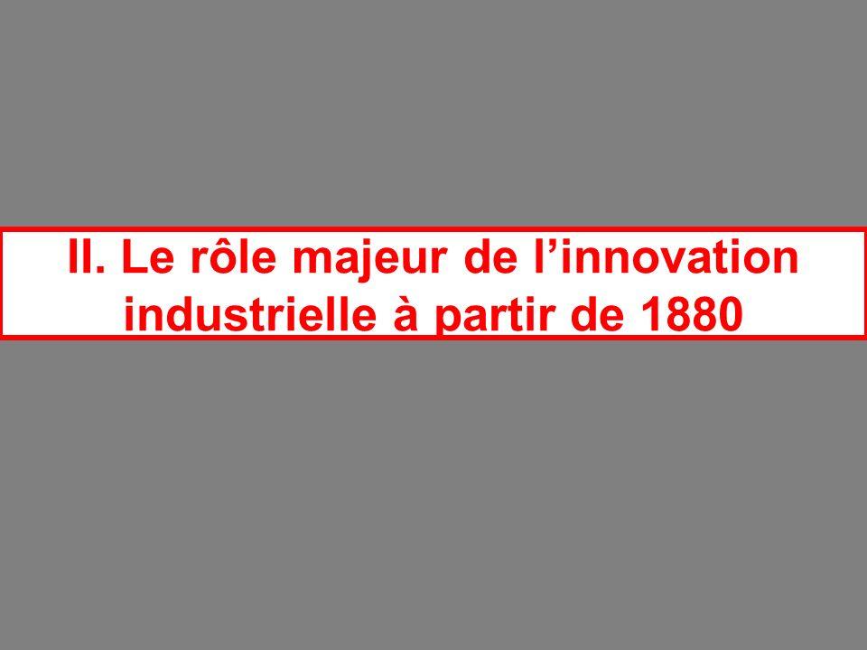 II. Le rôle majeur de l'innovation industrielle à partir de 1880