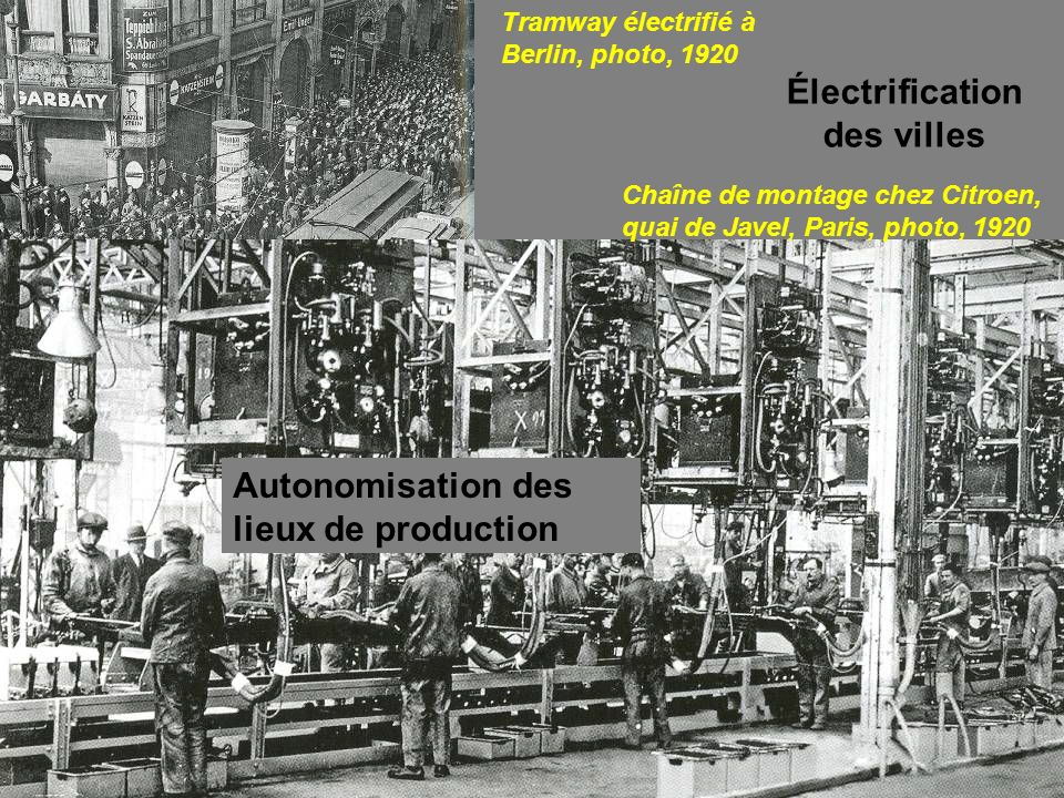 Électrification des villes