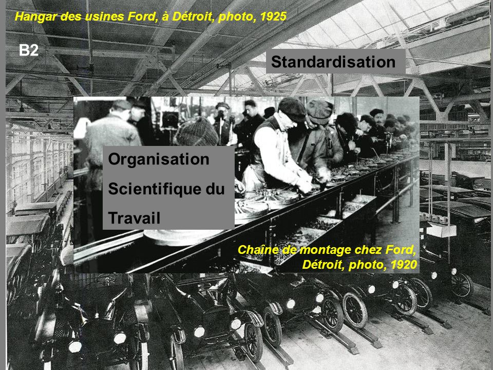 B2 Standardisation Organisation Scientifique du Travail