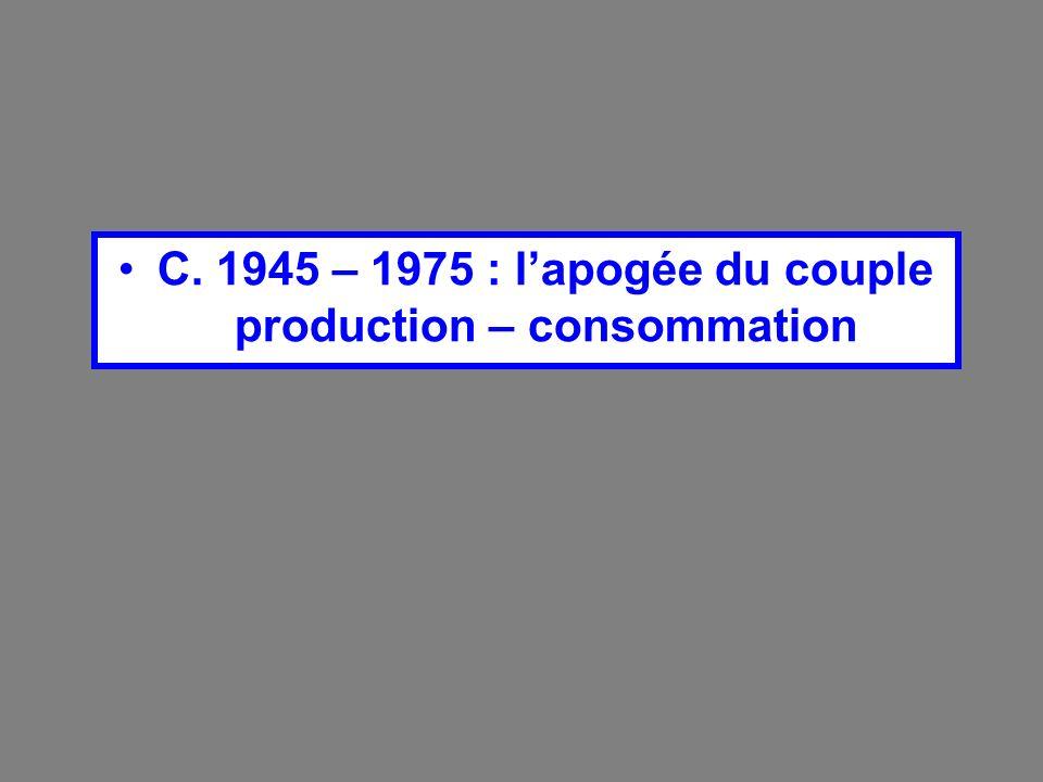 C. 1945 – 1975 : l'apogée du couple production – consommation