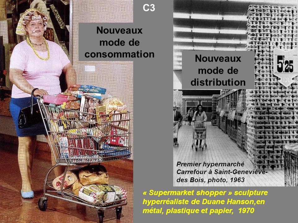 Nouveaux mode de consommation Nouveaux mode de distribution