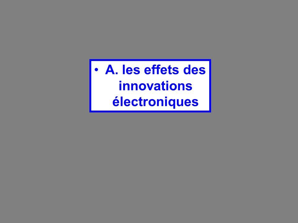 A. les effets des innovations électroniques