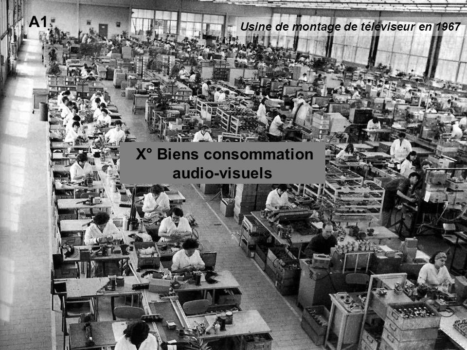 X° Biens consommation audio-visuels