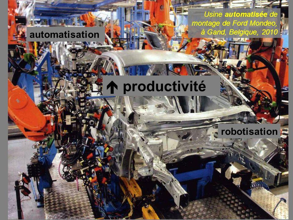  productivité automatisation robotisation