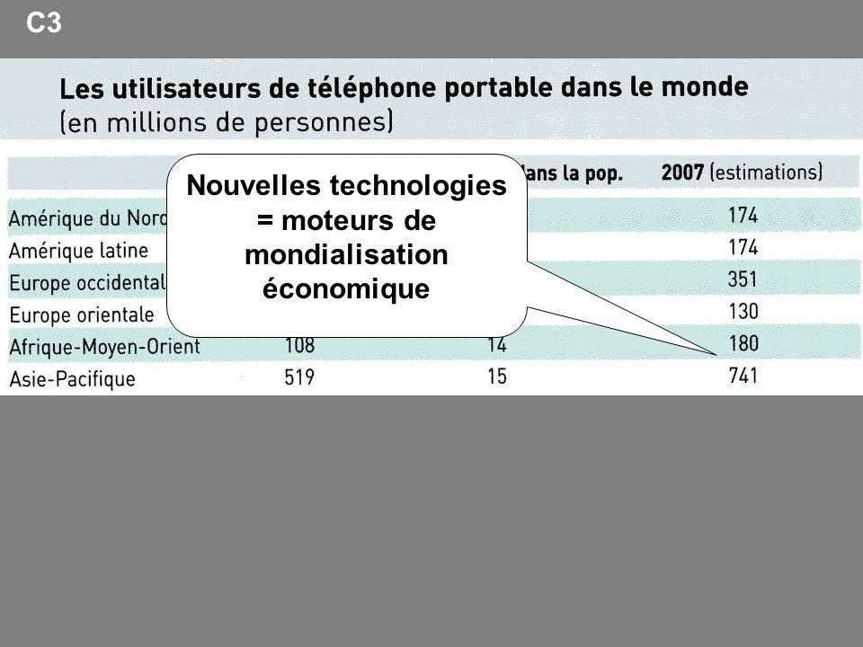 Nouvelles technologies = moteurs de mondialisation économique