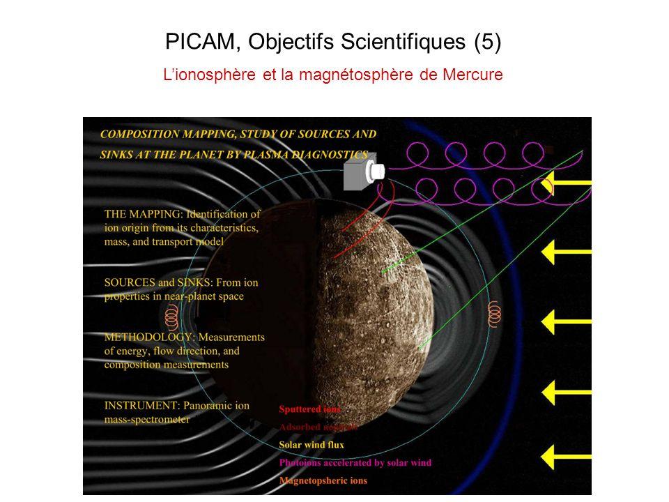 PICAM, Objectifs Scientifiques (5)